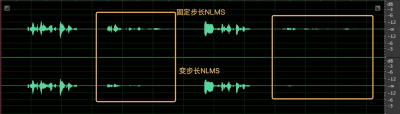 (b) 变步长的 NLMS