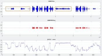 (a) 近端信号与远端参考信号的相干性